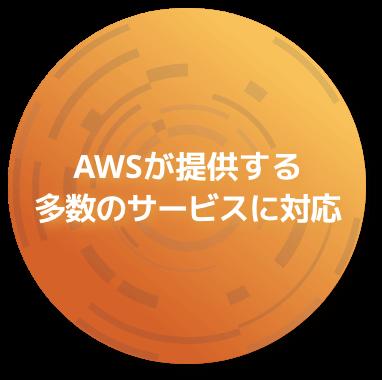 AWSが提供する 多数のサービスに対応