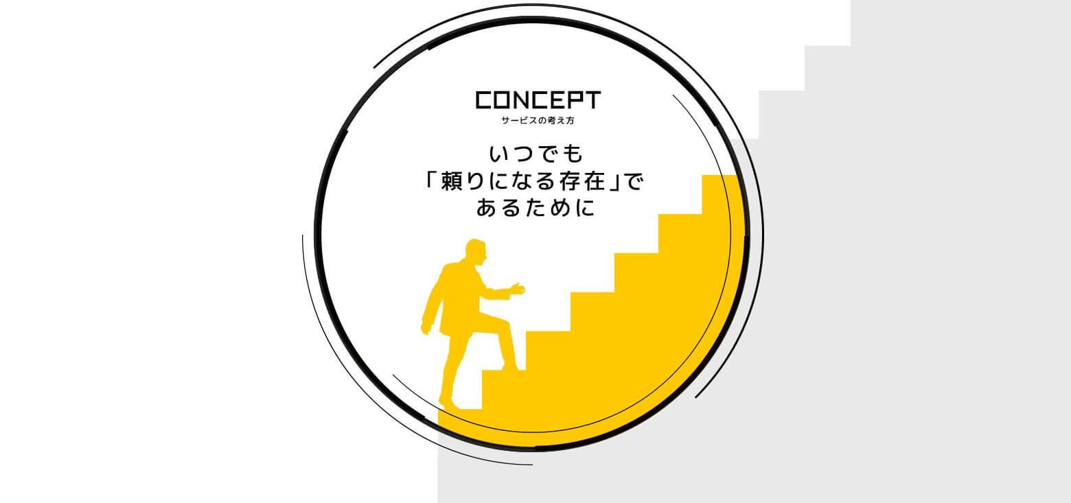 CONCEPT サービスの考え方